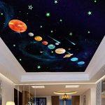 Autocollant Lumineux du Système Solaire,Autocollants Décoratifs Brillent Dans la Chambre des Enfants,Fluorescent Sticker Mural Les Planètes Décoration Pour 9 Pièces de la marque Kangxinsheng image 1 produit