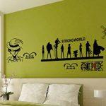 Autocollant mural Tatouage One Piece Ruffy Lufy de la marque papapanda image 1 produit