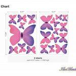 dekodino Sticker Mural A Papillons Aquarelle pour Filles dans Rose pièces Coller de la marque dekodino image 2 produit