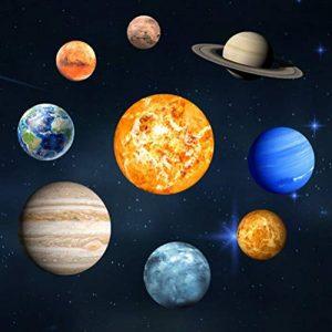 Goeco 9pcs Stickers Muraux Lumineux, 3D cool sphère lumineuse étoile fond, Neuf planète DIY décoration pour la maison, chambre enfant de la marque Goeco image 0 produit