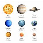 Goeco 9pcs Stickers Muraux Lumineux, 3D cool sphère lumineuse étoile fond, Neuf planète DIY décoration pour la maison, chambre enfant de la marque Goeco image 1 produit