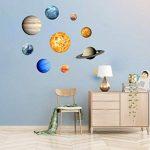 Goeco 9pcs Stickers Muraux Lumineux, 3D cool sphère lumineuse étoile fond, Neuf planète DIY décoration pour la maison, chambre enfant de la marque Goeco image 3 produit
