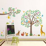 grand stickers chambre fille TOP 5 image 2 produit