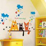 KinTTnyfgi Autocollant Mural Stickers muraux peintures murales Amovibles Kitty Cloud Creative Chambre d'enfant Maternelle décoration Murale 30 * 40CM de la marque KinTTnyfgi image 3 produit