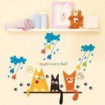 KinTTnyfgi Autocollant Mural Stickers muraux peintures murales Amovibles Kitty Cloud Creative Chambre d'enfant Maternelle décoration Murale 30 * 40CM de la marque KinTTnyfgi image 4 produit