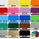 Notre comparatif de : Stickers prénom TOP 6 image 1 produit