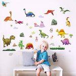 poster autocollant mural TOP 7 image 1 produit