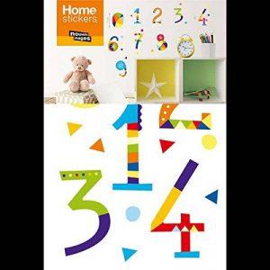 stickers déco intérieur TOP 8 image 0 produit