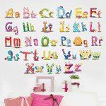 stickers lettres TOP 13 image 4 produit