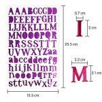 stickers lettres TOP 8 image 2 produit