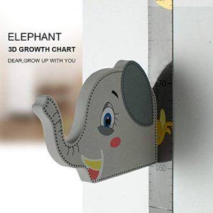 stickers éléphant TOP 12 image 0 produit