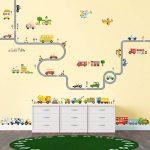stickers mur entier TOP 2 image 1 produit