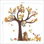 stickers muraux chambre enfant TOP 7 image 4 produit