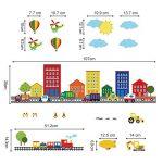 stickers voiture muraux TOP 12 image 4 produit