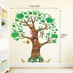 Votre comparatif : Stickers chambre bébé TOP 6 image 1 produit