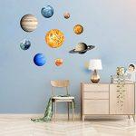 Votre meilleur comparatif : Stickers muraux chambre TOP 14 image 2 produit